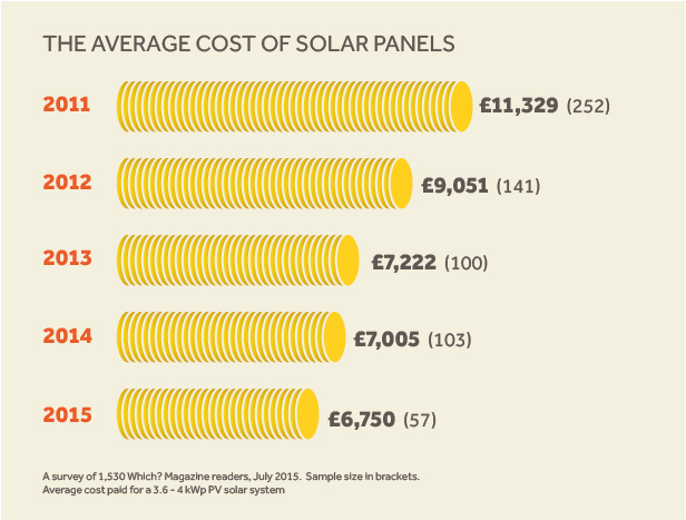 Average_Cost_Solar_Panels.jpg